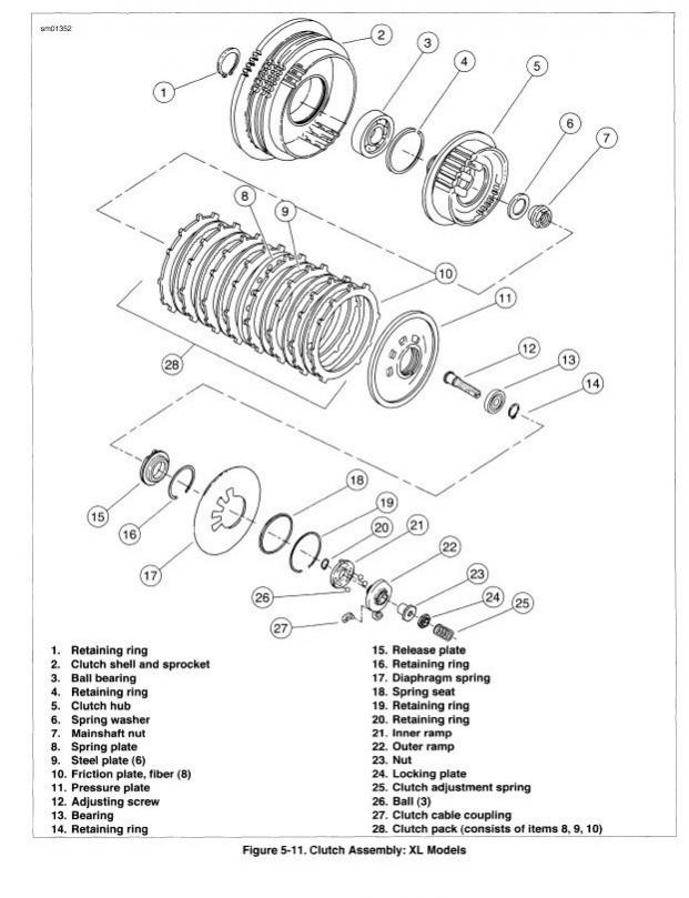 Remarkable Harley Davidson Sportster Clutch Diagram Besides Harley Sportster Wiring Digital Resources Sapredefiancerspsorg